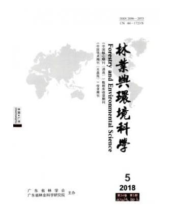 林业与环境科学期刊论文发表