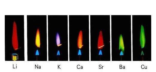 高 中化学 解题